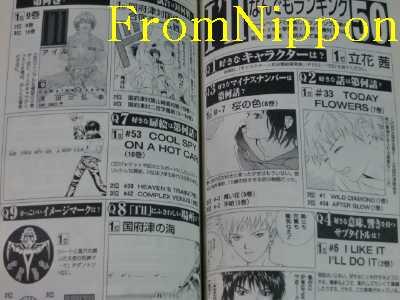 I/'ll Generation Basket Crazy KOUZU Fan Club Hiroyuki Asada 2001 Japan book